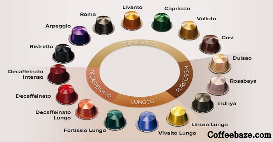 Best Nespresso Capsules in 2019 (Top 7 Picks)
